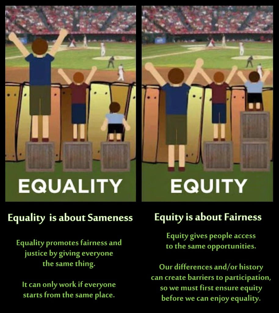Image: Equality or sameness compared with equity or fairness